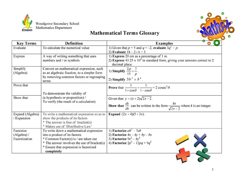 Mathematical Terms Glossary